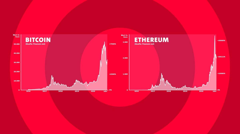 forex handelsplan sind die leute reich an bitcoin geworden?